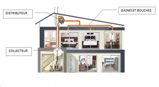 comment transformer votre chauffage au bois en v ritable source de confort pour toute la maison. Black Bedroom Furniture Sets. Home Design Ideas