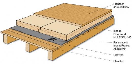 l 39 isolation cologique thermique int rieure. Black Bedroom Furniture Sets. Home Design Ideas